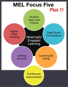 6 strategies for motivating students